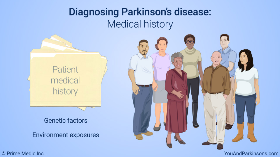 Diagnosing Parkinson's disease: Medical history