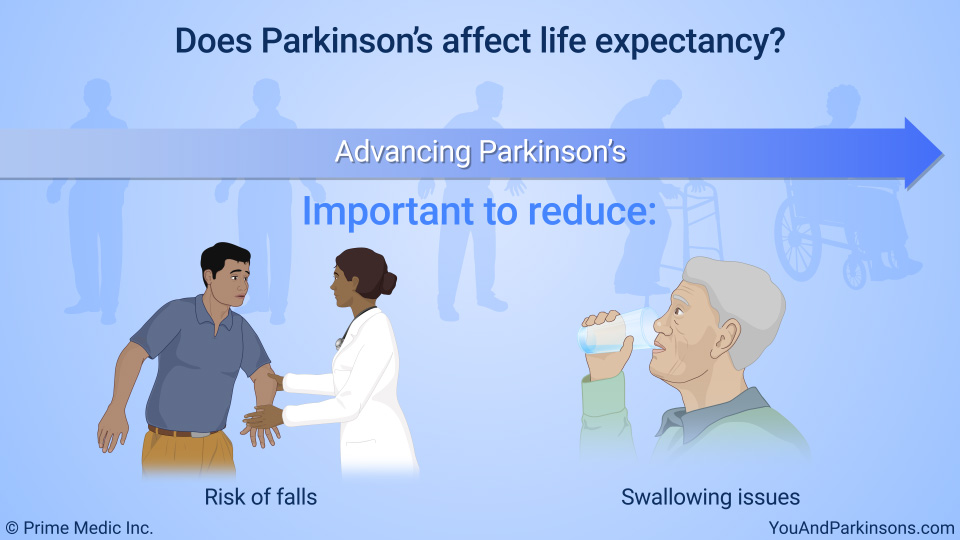 Does Parkinson's affect life expectancy?