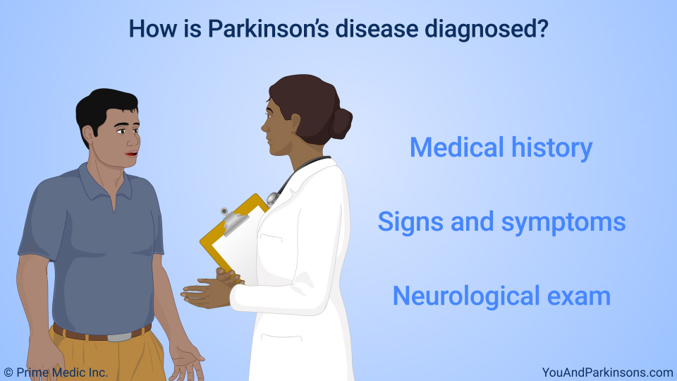 How is Parkinson's disease diagnosed?