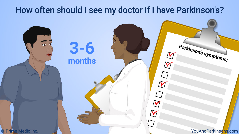 How often should I see my doctor if I have Parkinson's?