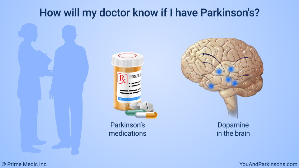 How will my doctor know if I have Parkinson's?