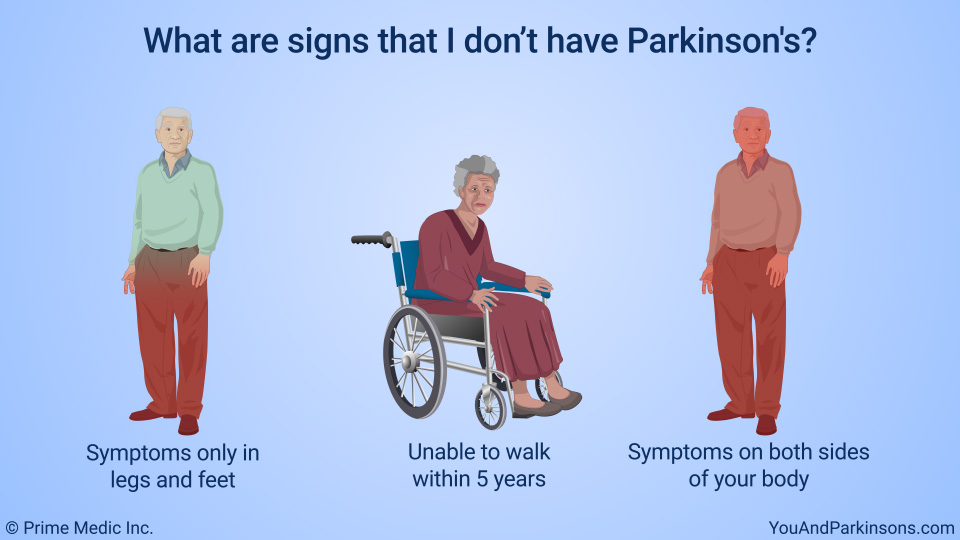 What are signs that I don't have Parkinson's?