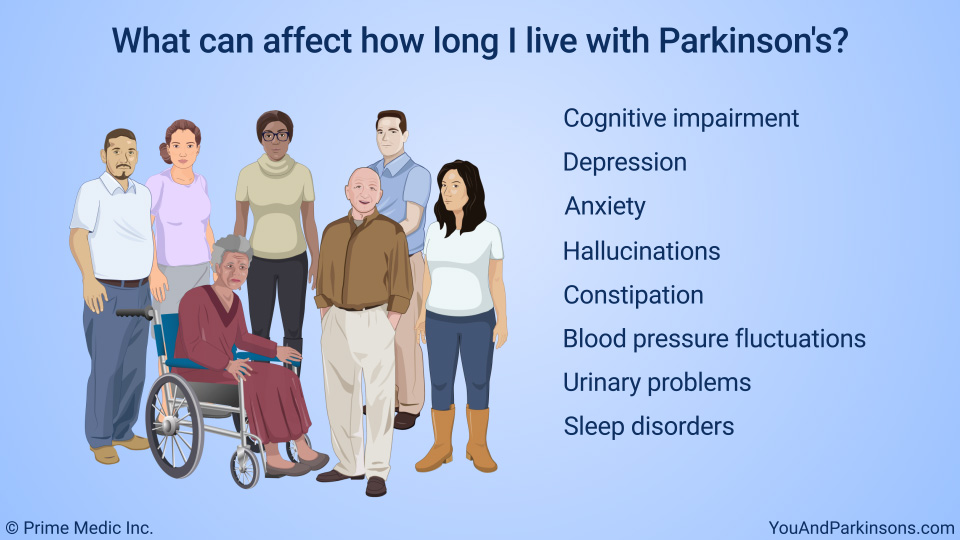 What can affect how long I live with Parkinson's?