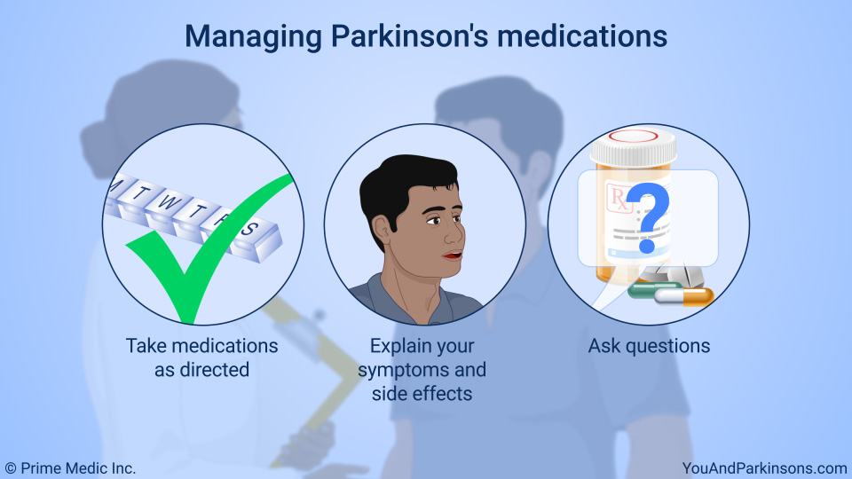 Managing Parkinson's medications