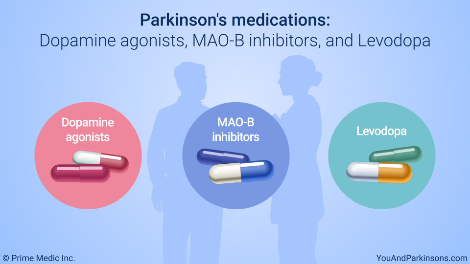 Parkinson's medications
