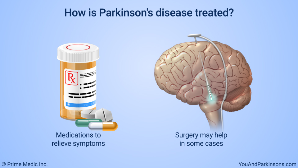 How is Parkinson's disease treated?