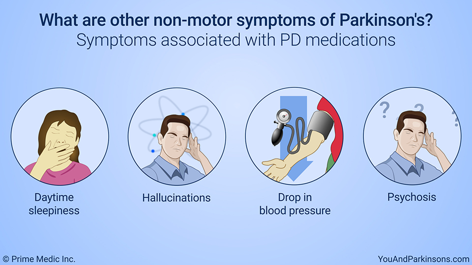 What are other non-motor symptoms of Parkinson's?