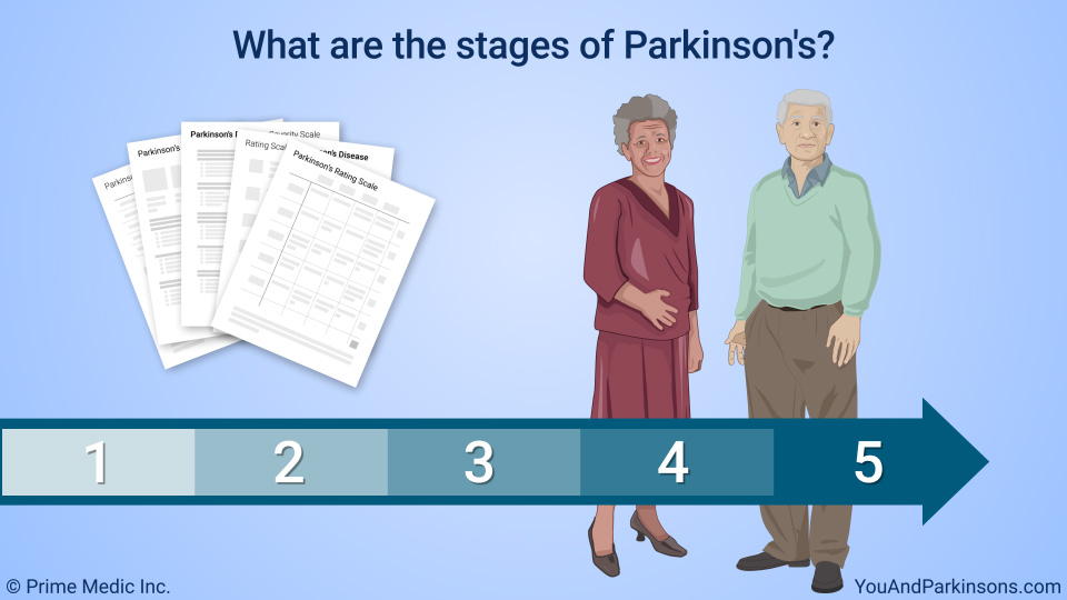 What are the stages of Parkinson's?